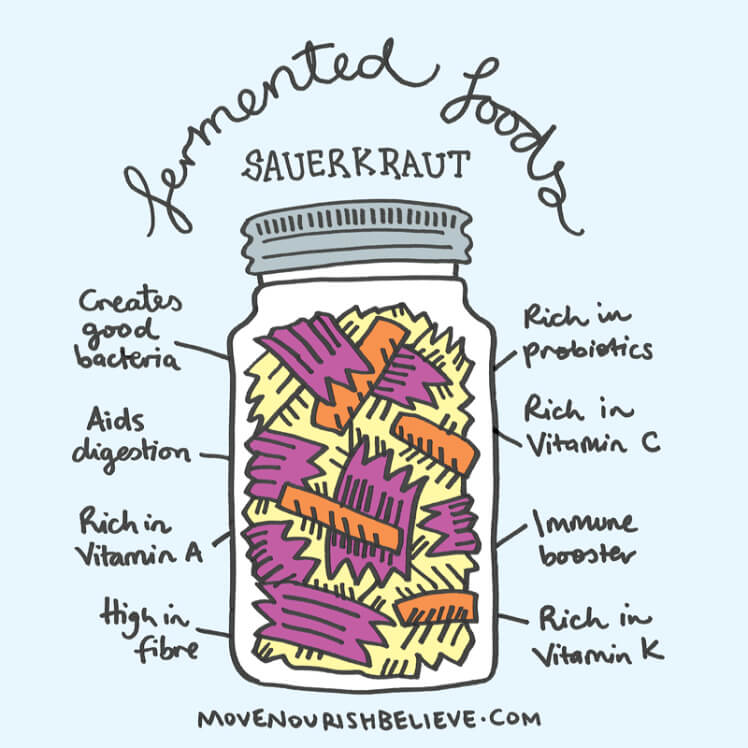 MNBfermentedfood_saeurkraut